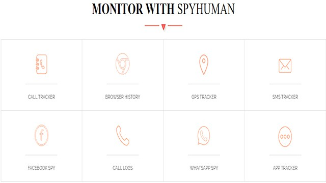Download SpyHuman Apk for Android