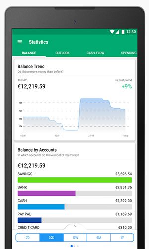 Wallet - Finance Tracker and Budget Planner Premium Apk for Android